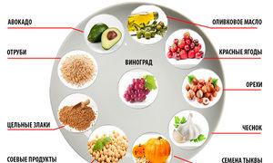 Рецепты быстрого снижения холестерина народными средствами