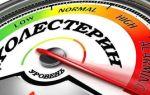 Расчет коэффициента атерогенности и способы его снижения
